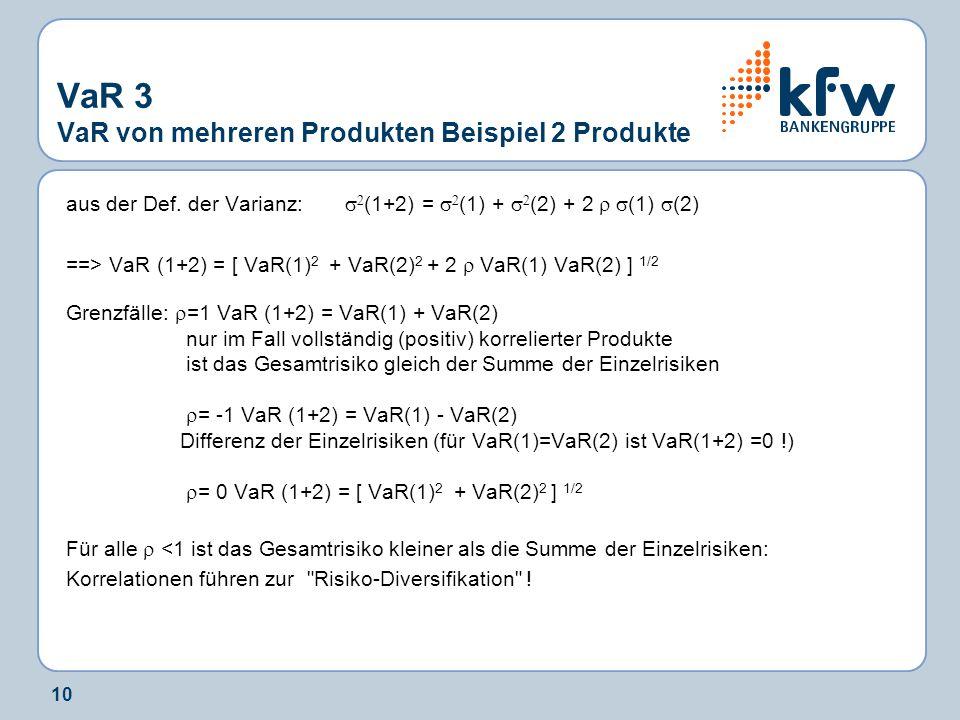 VaR 3 VaR von mehreren Produkten Beispiel 2 Produkte