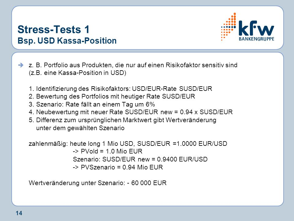 Stress-Tests 1 Bsp. USD Kassa-Position