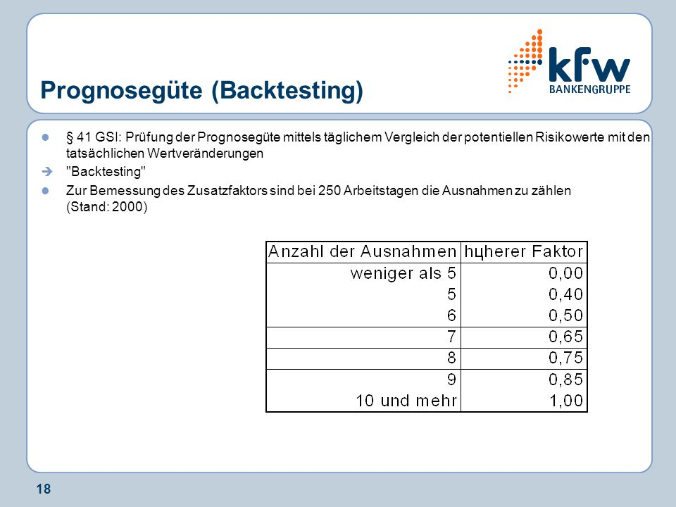 Prognosegüte (Backtesting)