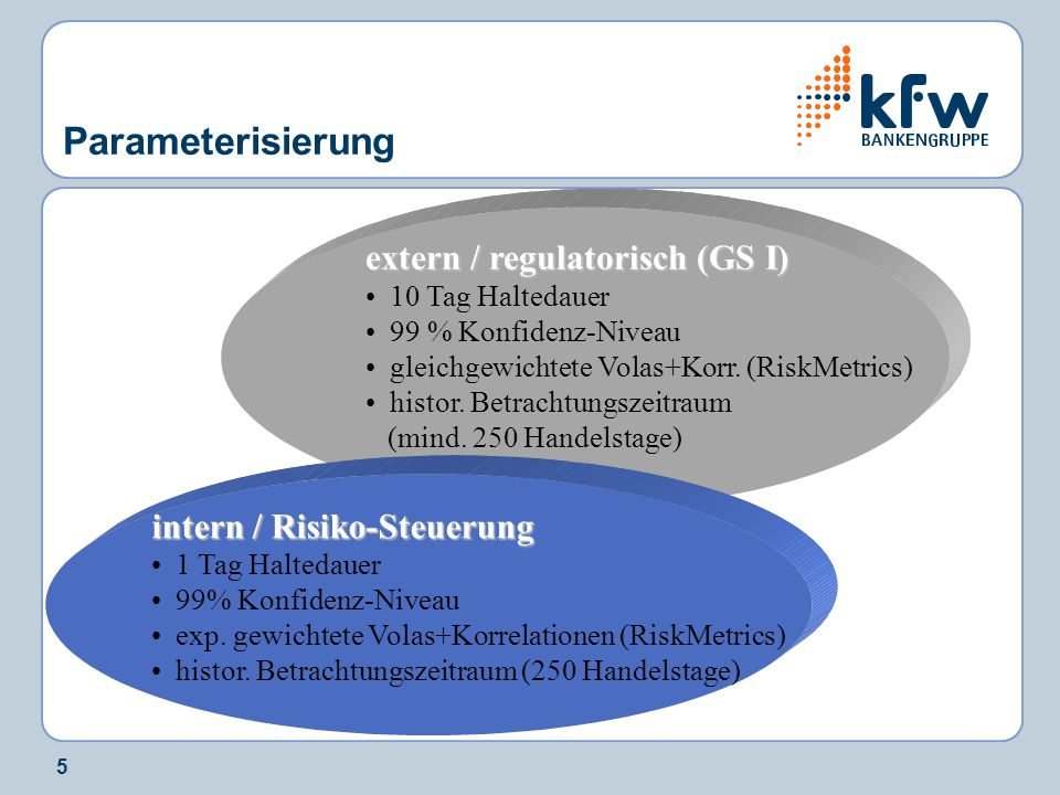 Parameterisierung extern / regulatorisch (GS I)