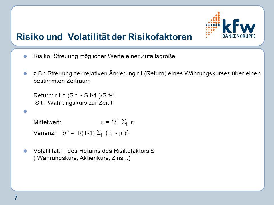 Risiko und Volatilität der Risikofaktoren