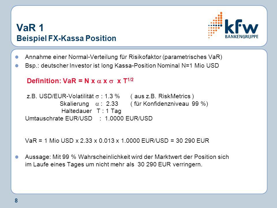 VaR 1 Beispiel FX-Kassa Position