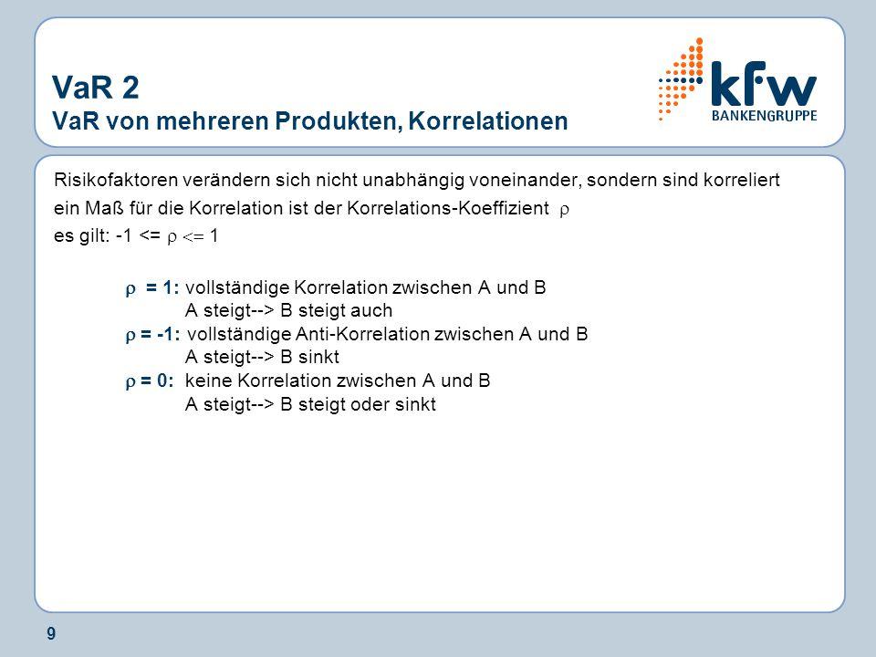 VaR 2 VaR von mehreren Produkten, Korrelationen