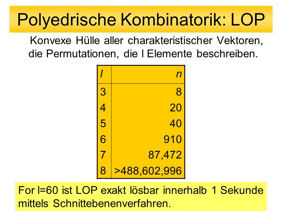 Polyedrische Kombinatorik: LOP