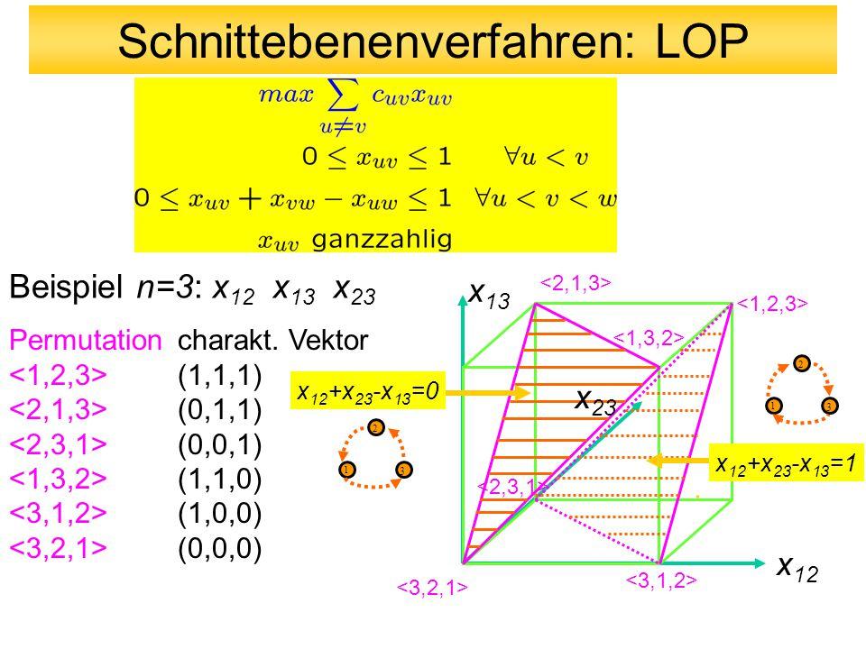 Schnittebenenverfahren: LOP