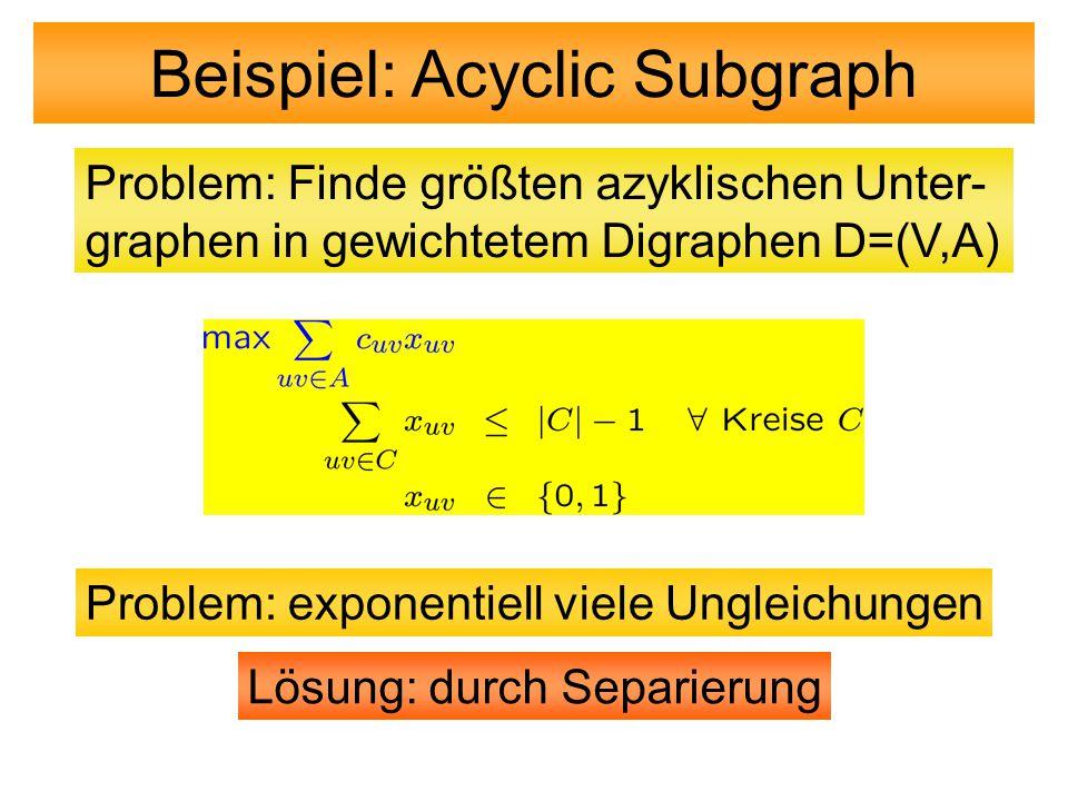 Beispiel: Acyclic Subgraph