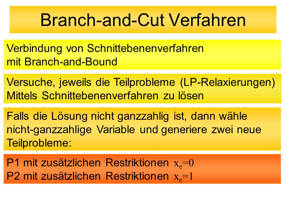 Branch-and-Cut Verfahren
