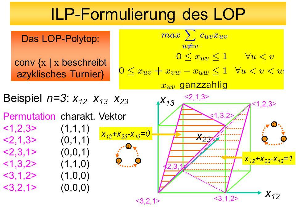 ILP-Formulierung des LOP