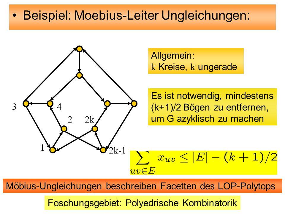 Foschungsgebiet: Polyedrische Kombinatorik