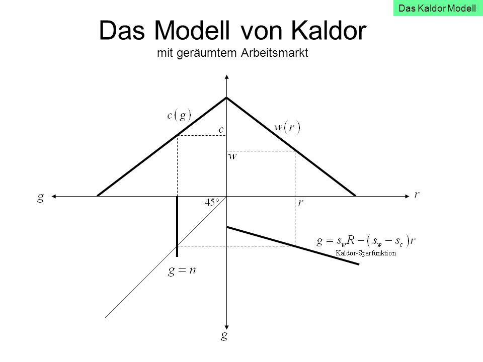 Das Modell von Kaldor mit geräumtem Arbeitsmarkt
