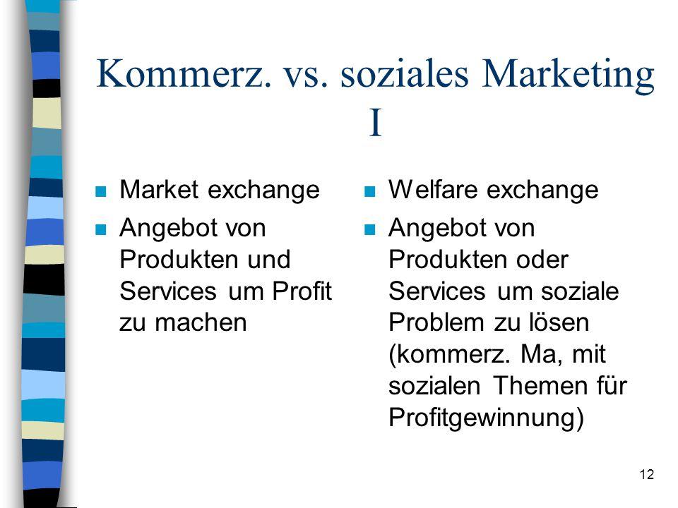 Kommerz. vs. soziales Marketing I