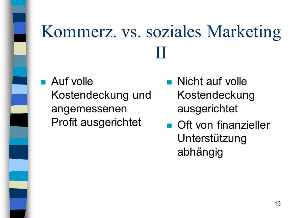 Kommerz. vs. soziales Marketing II