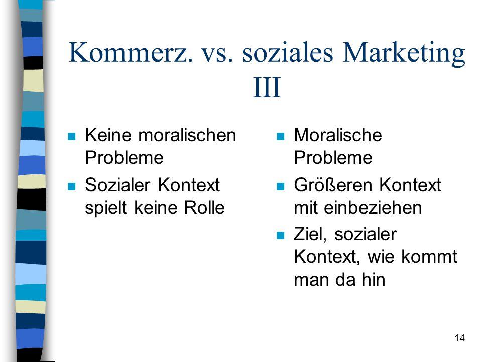Kommerz. vs. soziales Marketing III