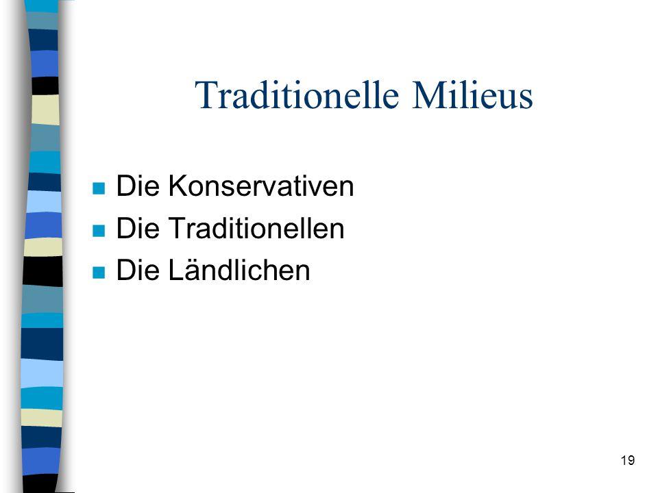 Traditionelle Milieus