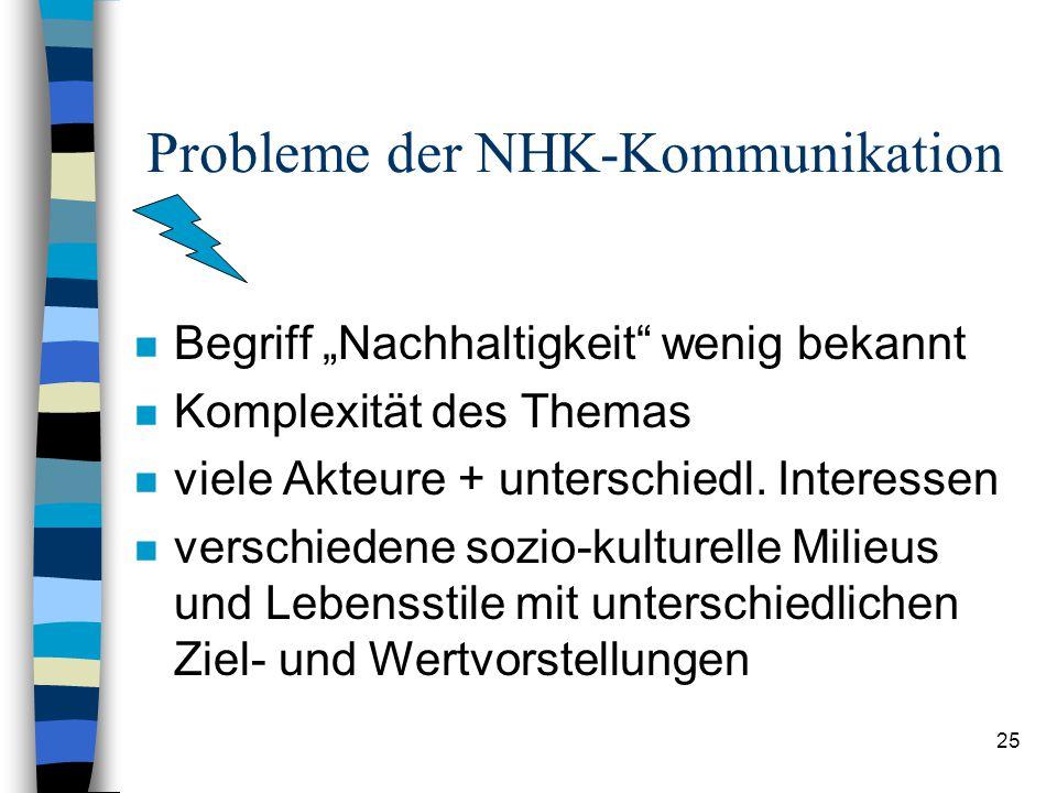 Probleme der NHK-Kommunikation