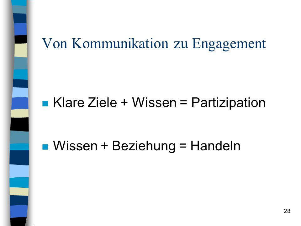 Von Kommunikation zu Engagement