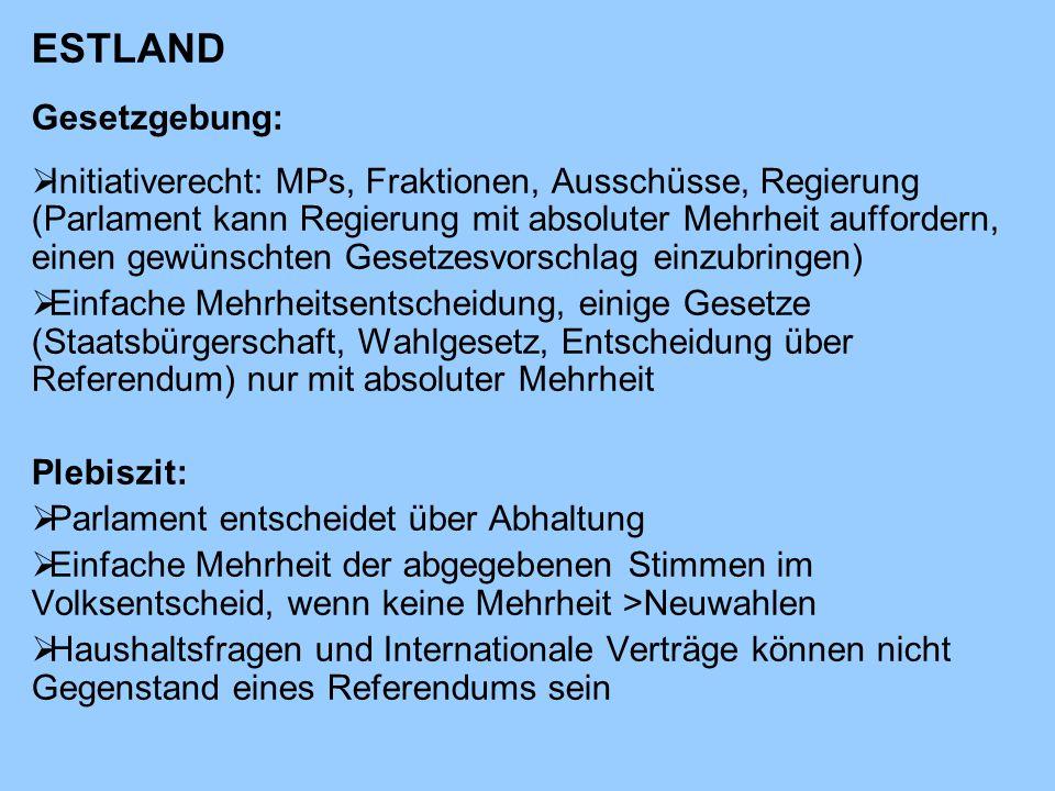 ESTLAND Gesetzgebung: