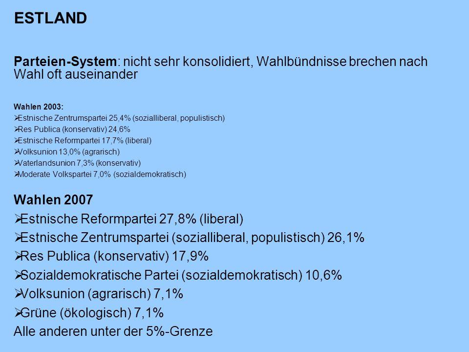 ESTLAND Parteien-System: nicht sehr konsolidiert, Wahlbündnisse brechen nach Wahl oft auseinander. Wahlen 2003: