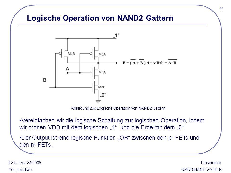 Logische Operation von NAND2 Gattern