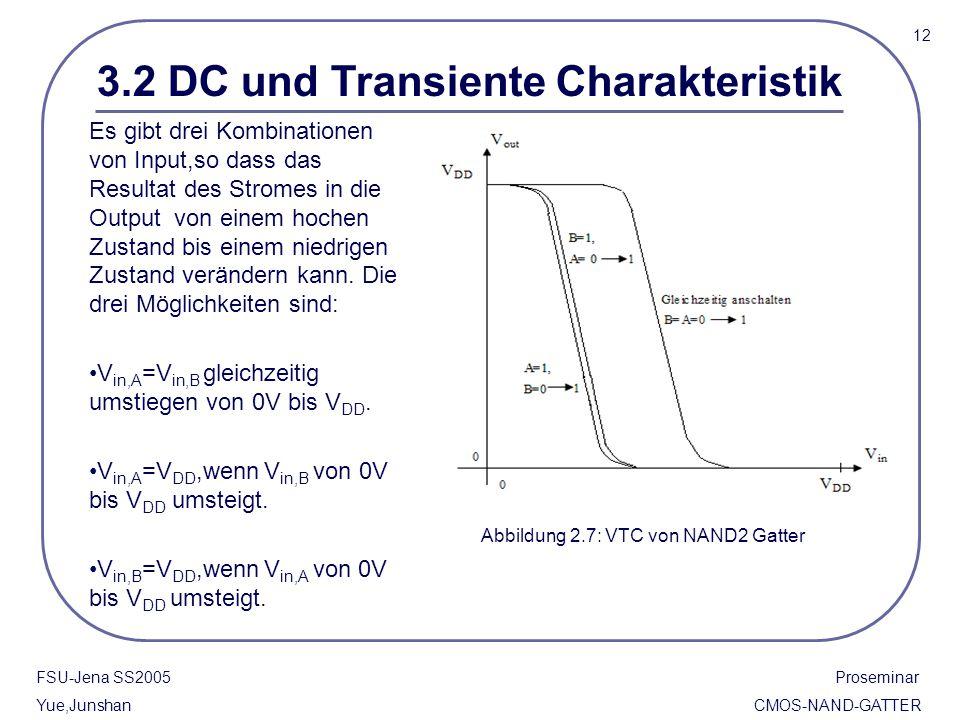 Abbildung 2.7: VTC von NAND2 Gatter