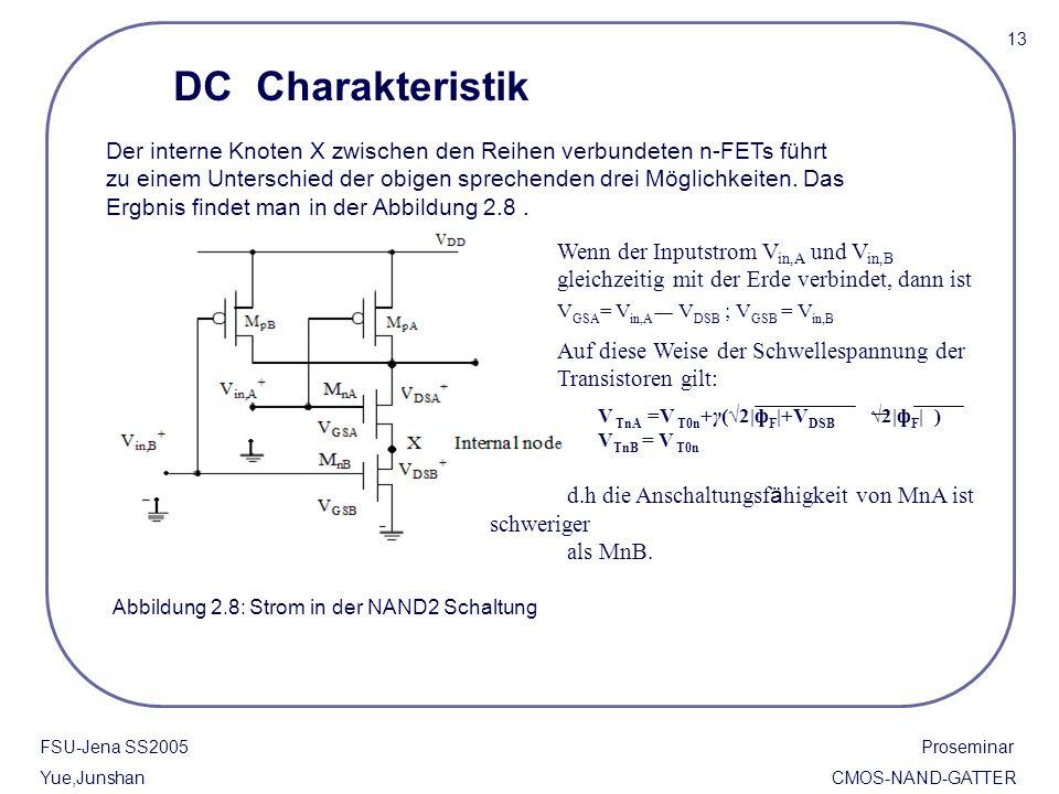Abbildung 2.8: Strom in der NAND2 Schaltung