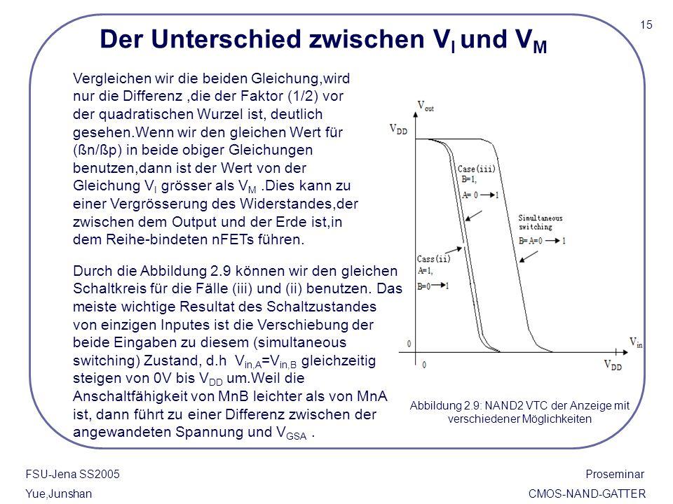 Abbildung 2.9: NAND2 VTC der Anzeige mit verschiedener Möglichkeiten