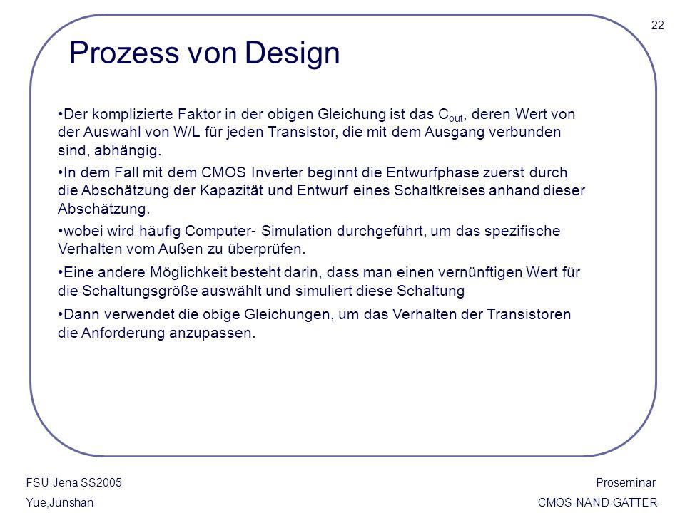 22 Prozess von Design.