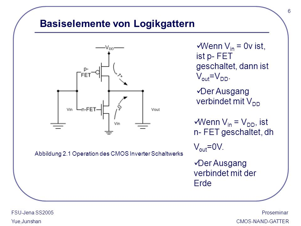 Basiselemente von Logikgattern