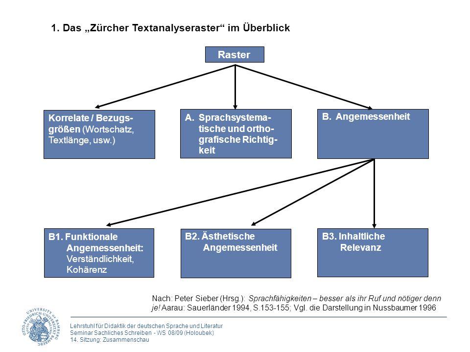"""1. Das """"Zürcher Textanalyseraster im Überblick"""