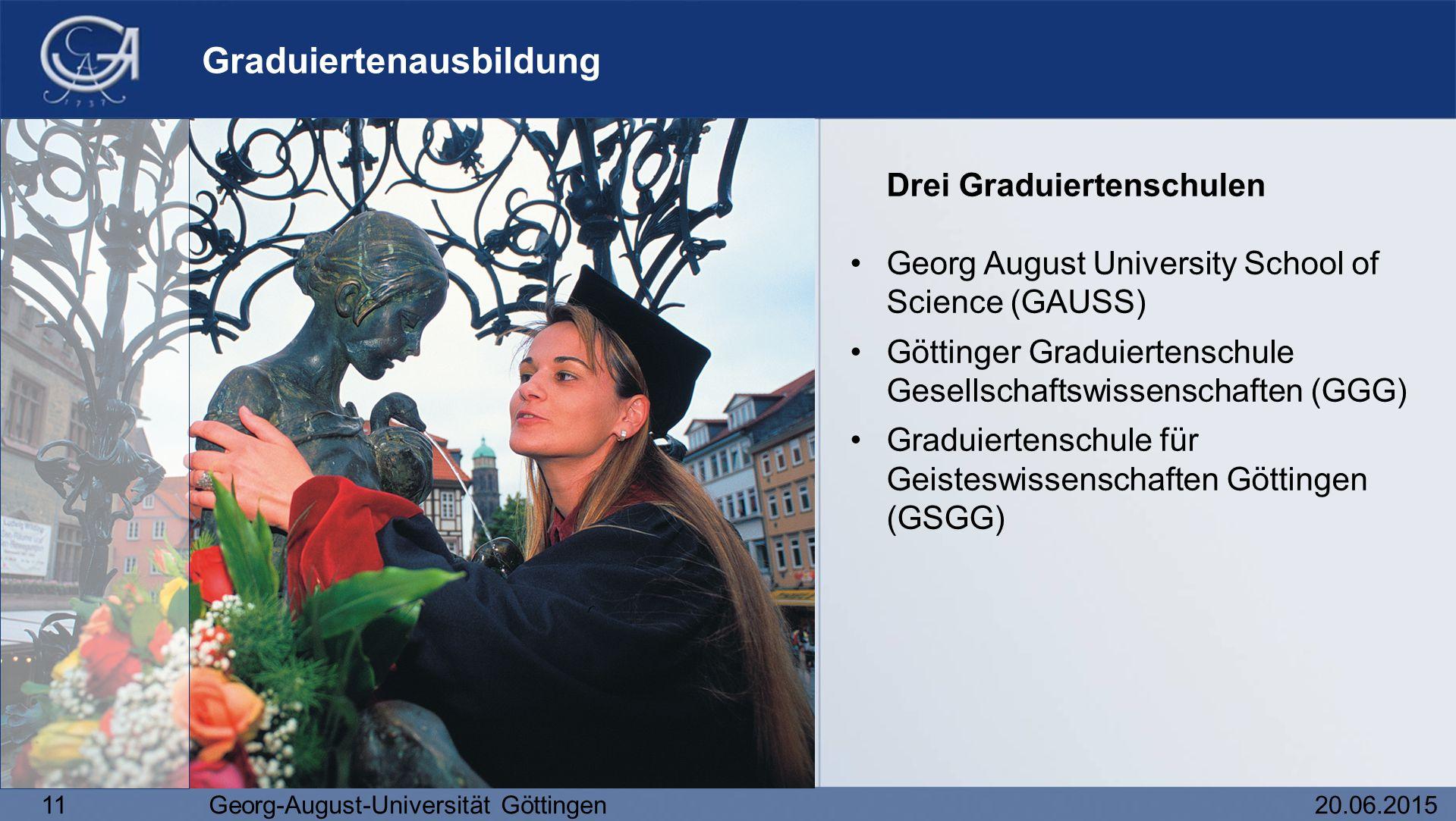 Graduiertenausbildung