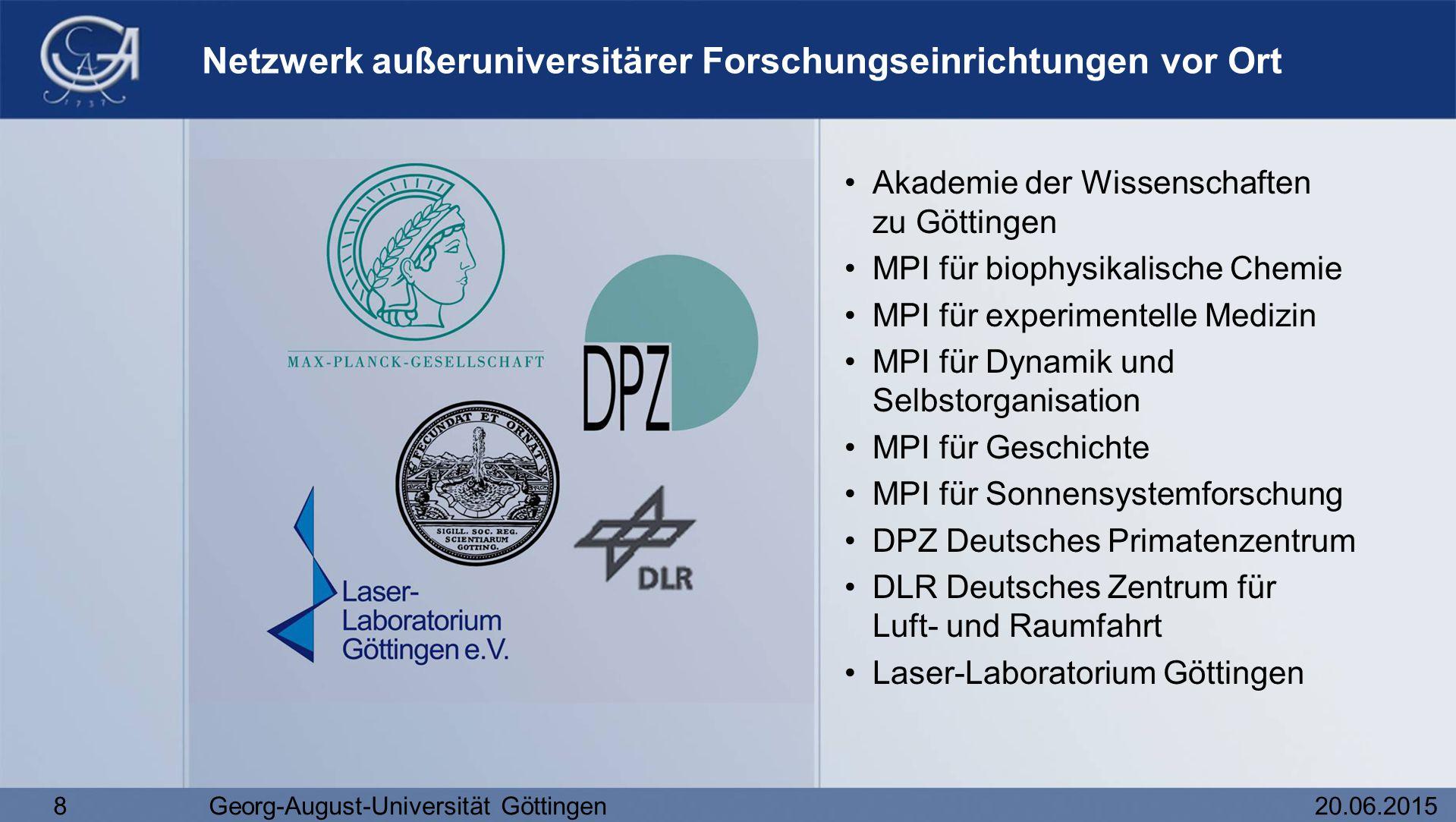Netzwerk außeruniversitärer Forschungseinrichtungen vor Ort