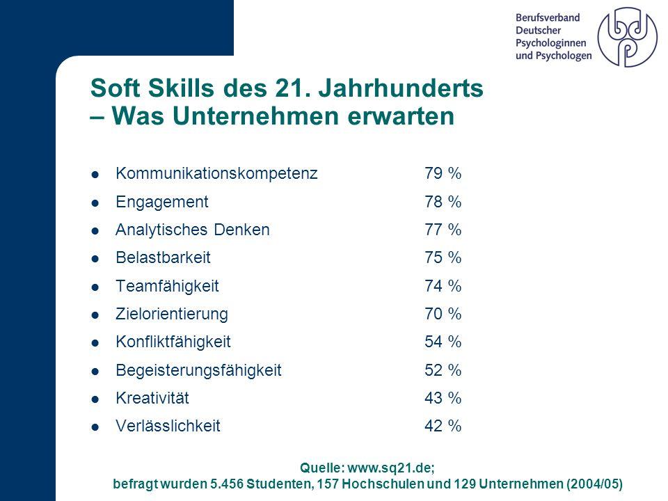 Soft Skills des 21. Jahrhunderts – Was Unternehmen erwarten
