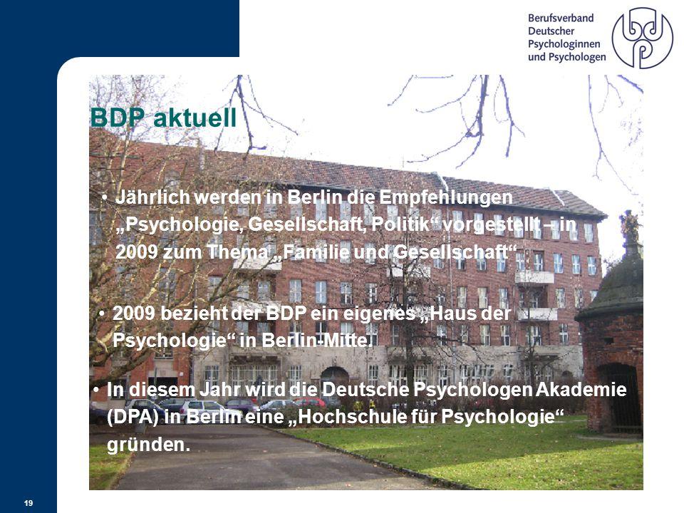 BDP aktuell
