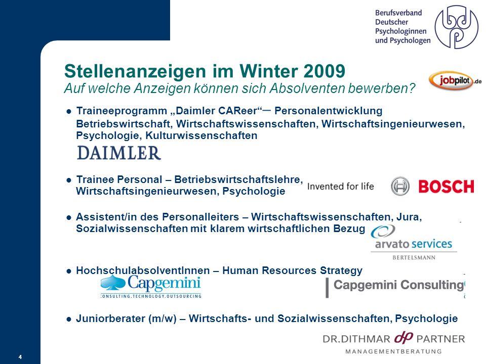Stellenanzeigen im Winter 2009 Auf welche Anzeigen können sich Absolventen bewerben