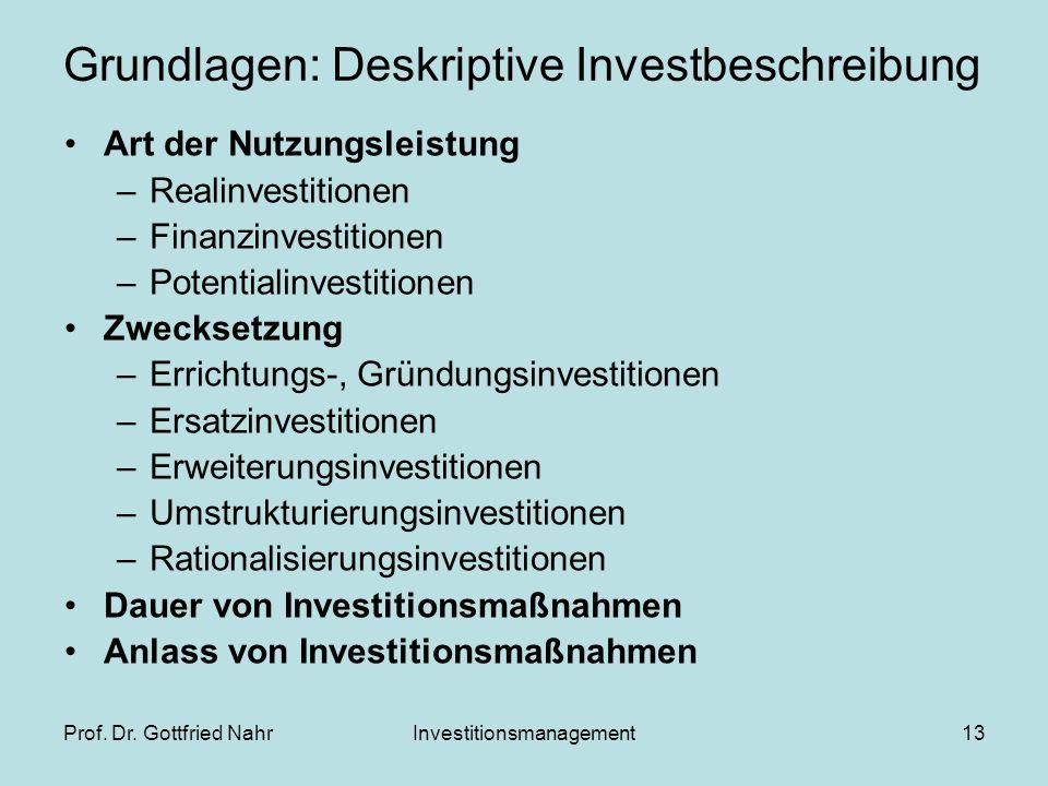 Grundlagen: Deskriptive Investbeschreibung