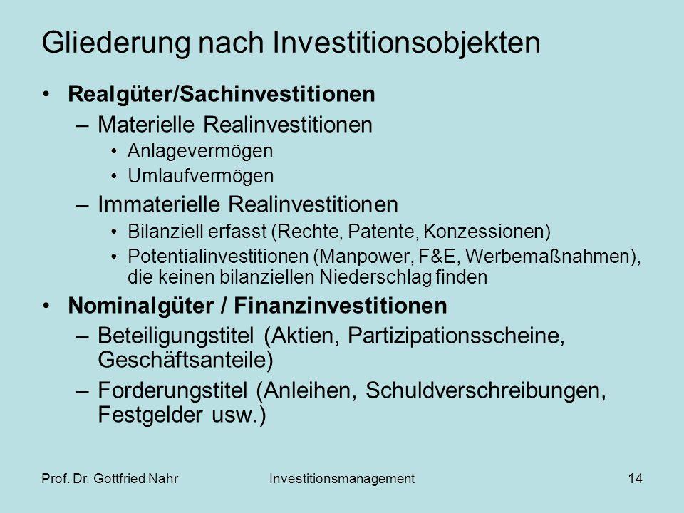 Gliederung nach Investitionsobjekten