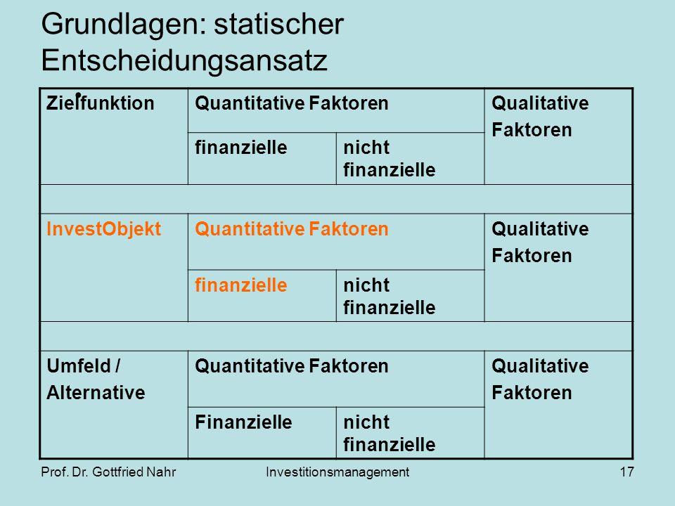 Grundlagen: statischer Entscheidungsansatz