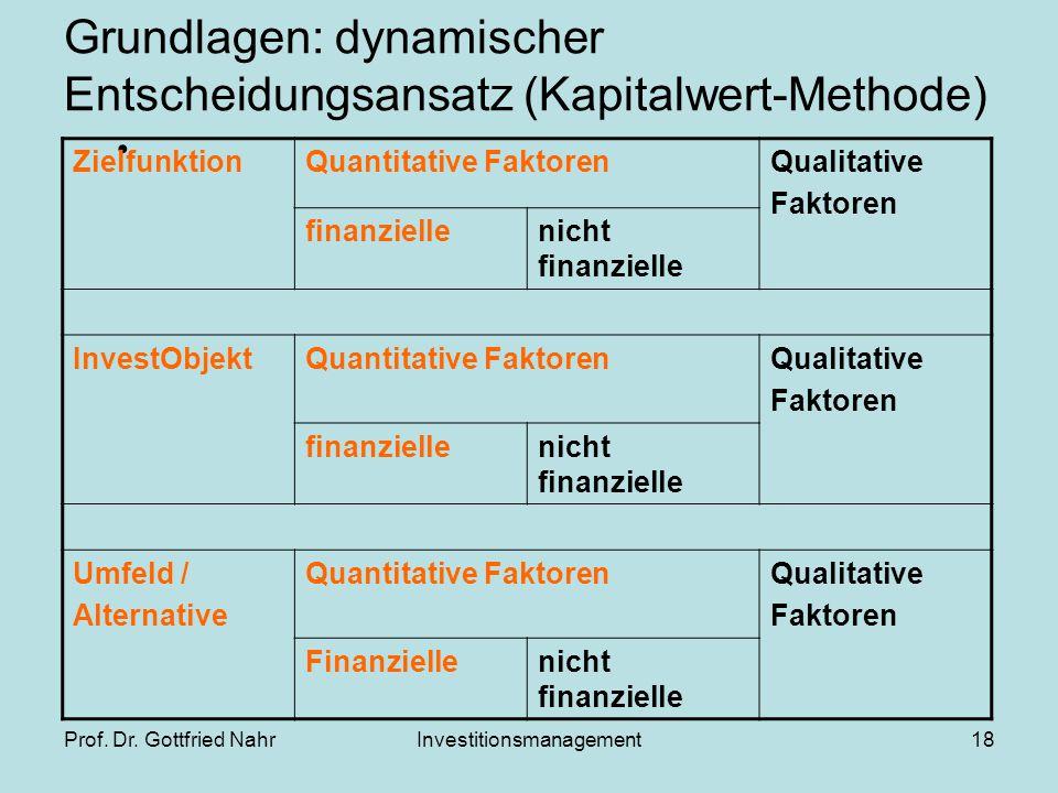 Grundlagen: dynamischer Entscheidungsansatz (Kapitalwert-Methode)