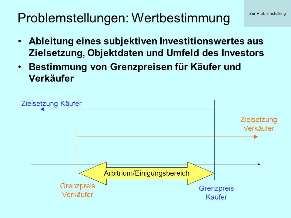 Problemstellungen: Wertbestimmung