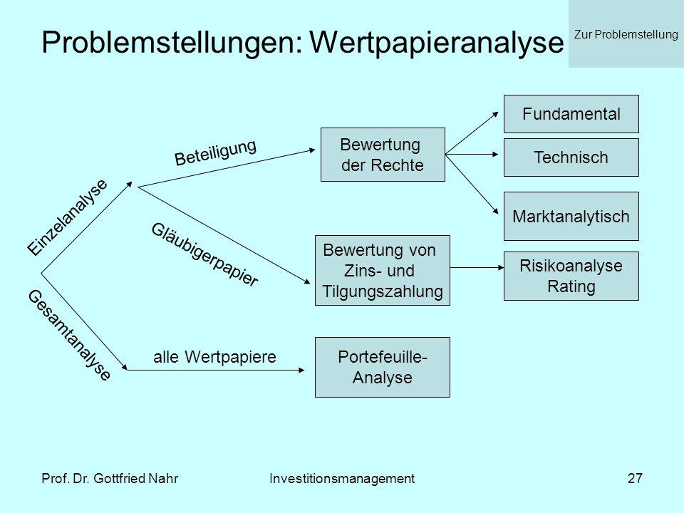 Problemstellungen: Wertpapieranalyse