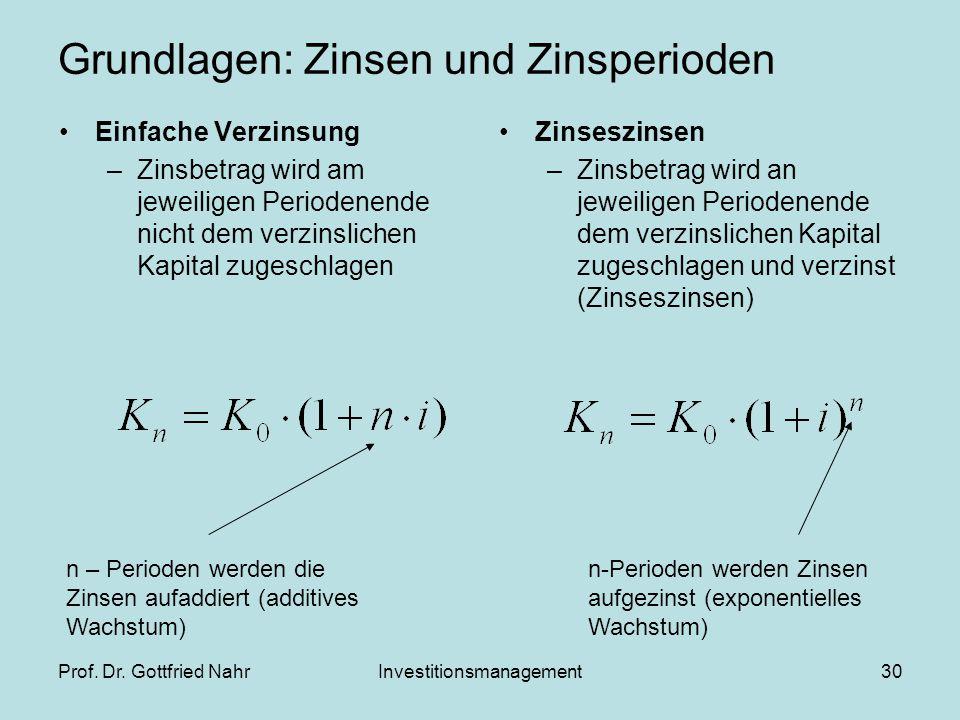 Grundlagen: Zinsen und Zinsperioden