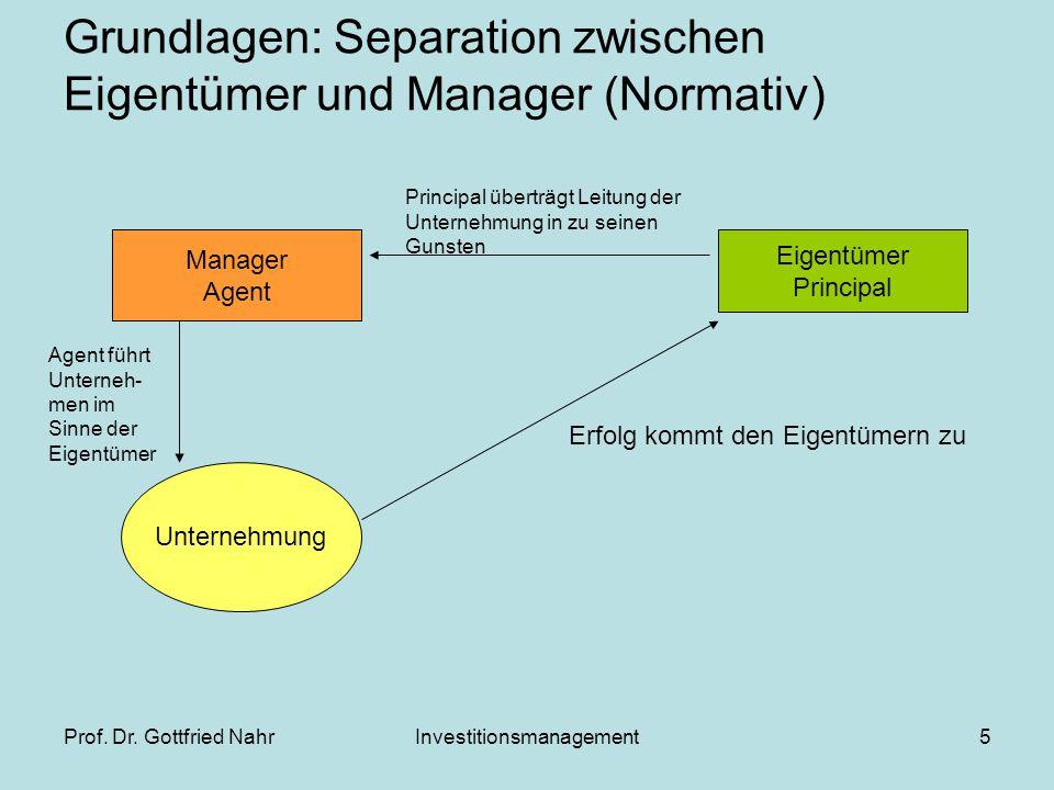 Grundlagen: Separation zwischen Eigentümer und Manager (Normativ)