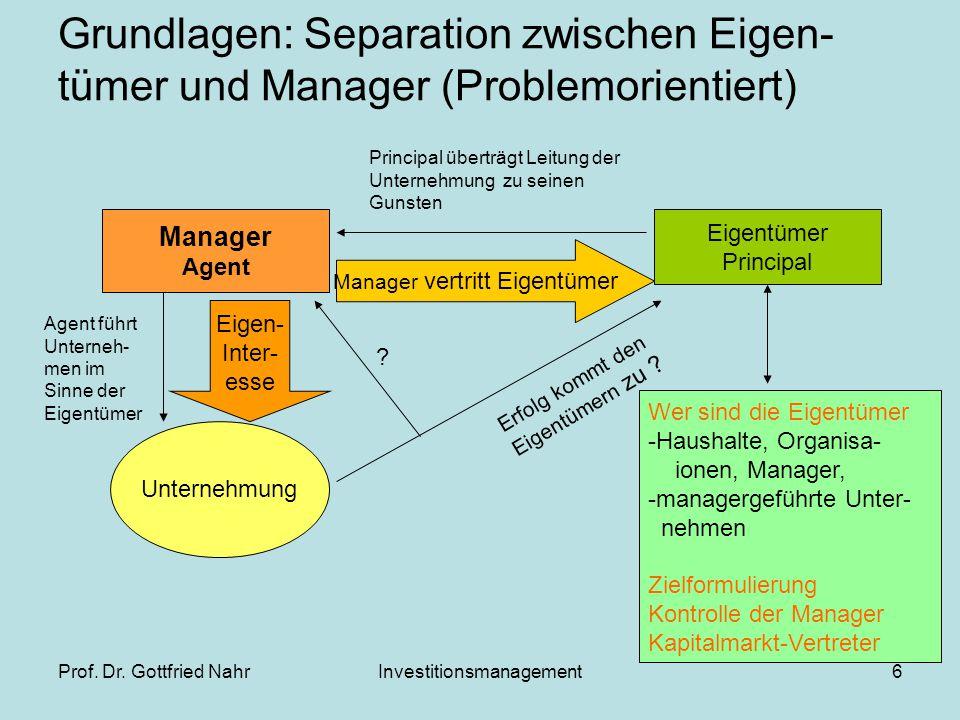 Grundlagen: Separation zwischen Eigen-tümer und Manager (Problemorientiert)