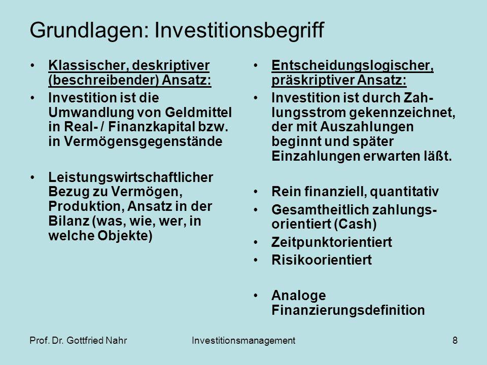 Grundlagen: Investitionsbegriff