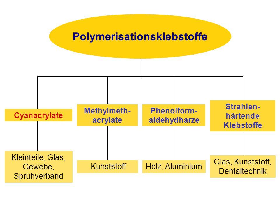 Polymerisationsklebstoffe