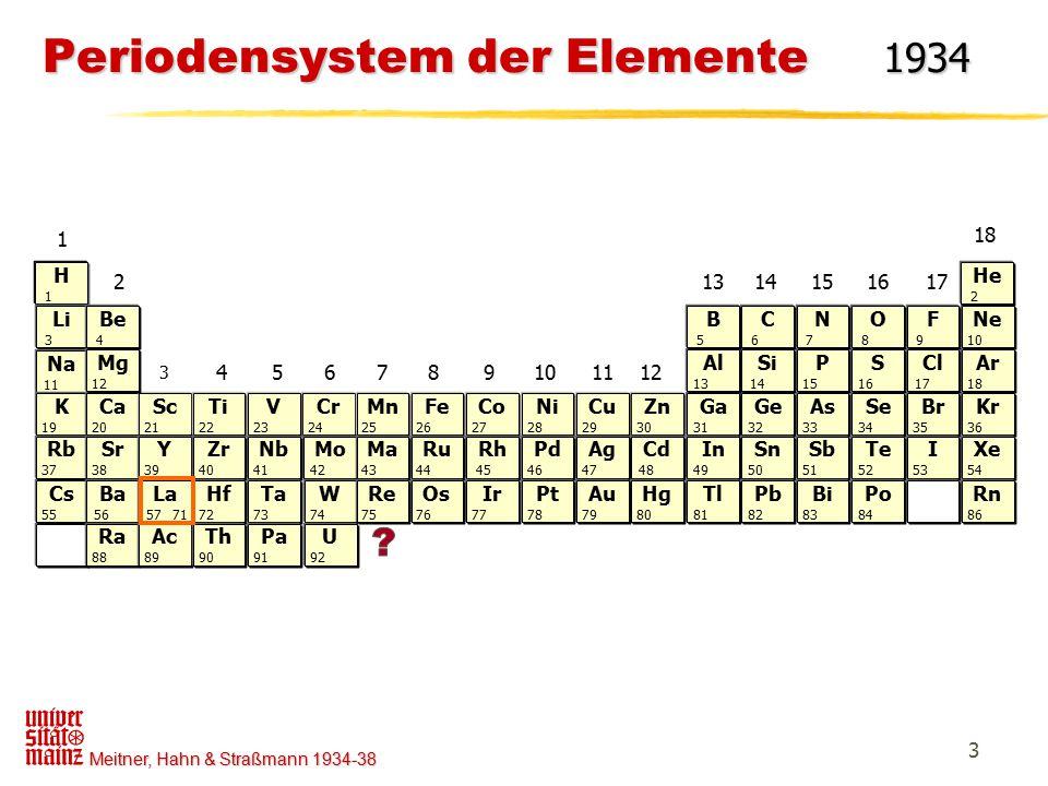 Periodensystem der Elemente 1934