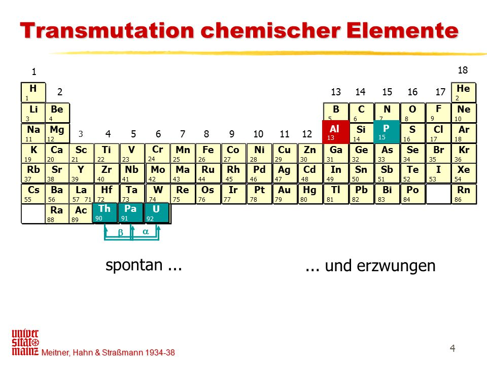 Transmutation chemischer Elemente