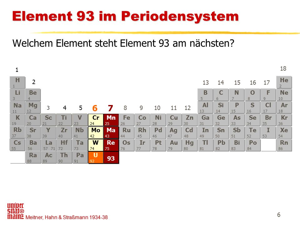 Element 93 im Periodensystem