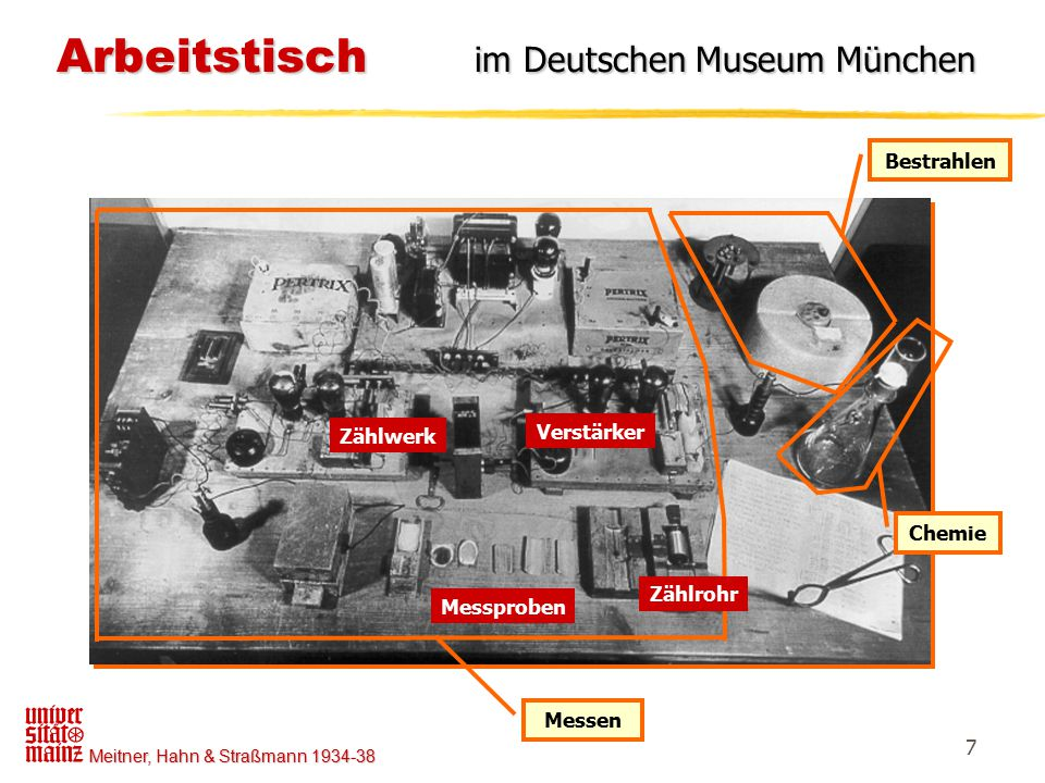 Arbeitstisch im Deutschen Museum München