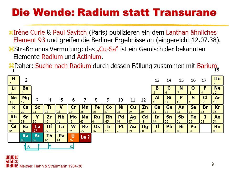 Die Wende: Radium statt Transurane